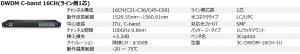 DWDM C-band 16CH(ライン側1芯)