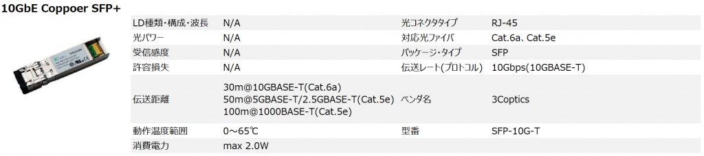 SEPC(10GBASE-T)